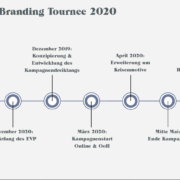 dataport-employer-branding-tournee