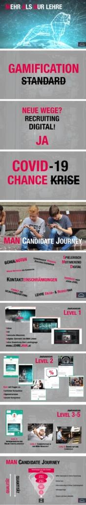 MAN Recruiting-Kampagne - rexx Award